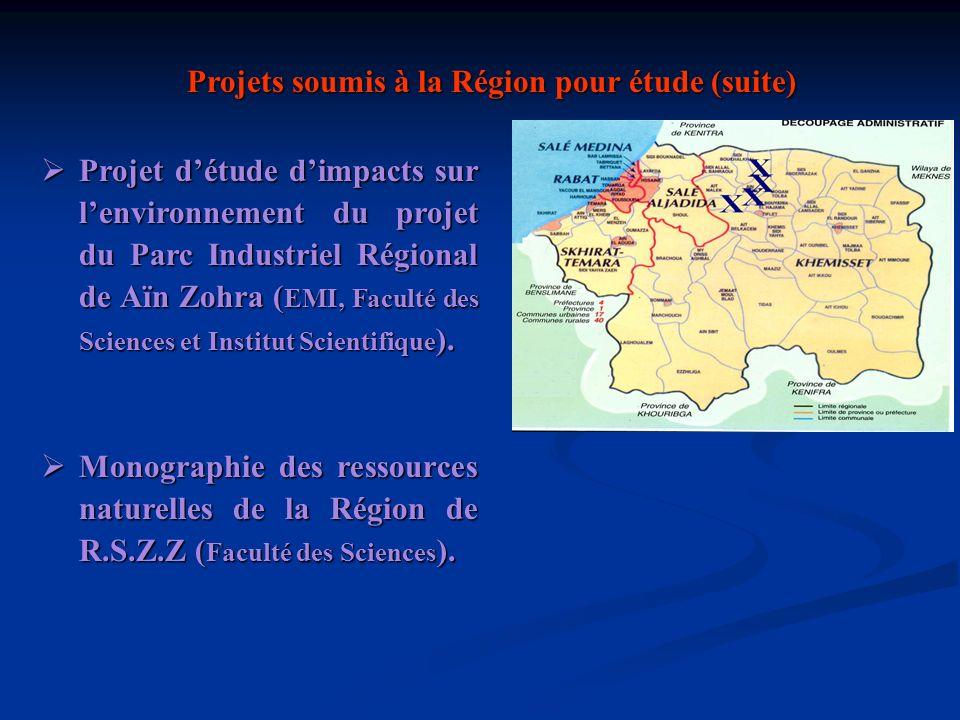 Contribution à létude de lassainissement du littoral de Rabat et ses environs et à létablissement de la capacité limite dacceptation du milieu marin ( Faculté des Sciences ).
