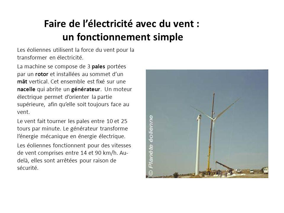 Faire de lélectricité avec du vent : un fonctionnement simple Les éoliennes utilisent la force du vent pour la transformer en électricité. La machine