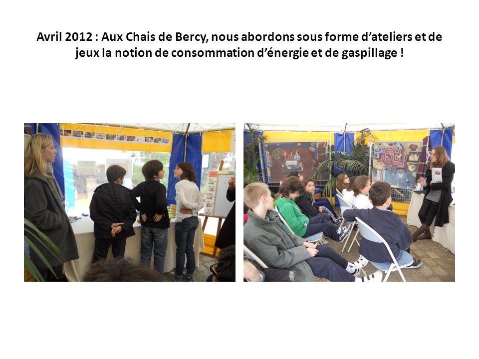 Avril 2012 : Aux Chais de Bercy, nous abordons sous forme dateliers et de jeux la notion de consommation dénergie et de gaspillage !