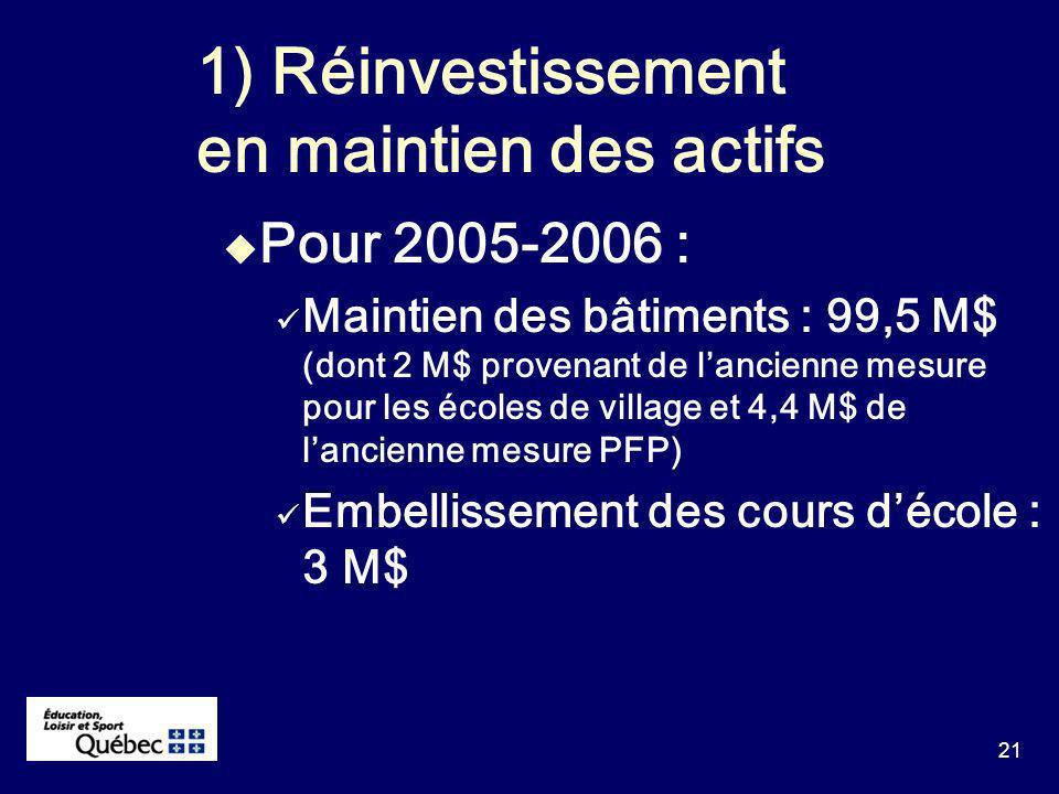 21 Pour 2005-2006 : Maintien des bâtiments : 99,5 M$ (dont 2 M$ provenant de lancienne mesure pour les écoles de village et 4,4 M$ de lancienne mesure PFP) Embellissement des cours décole : 3 M$ 1) Réinvestissement en maintien des actifs