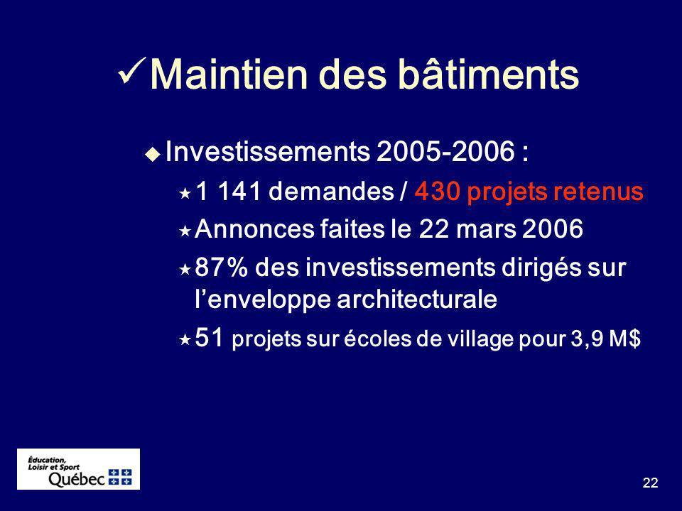 22 Investissements 2005-2006 : 1 141 demandes / 430 projets retenus Annonces faites le 22 mars 2006 87% des investissements dirigés sur lenveloppe architecturale 51 projets sur écoles de village pour 3,9 M$ Maintien des bâtiments