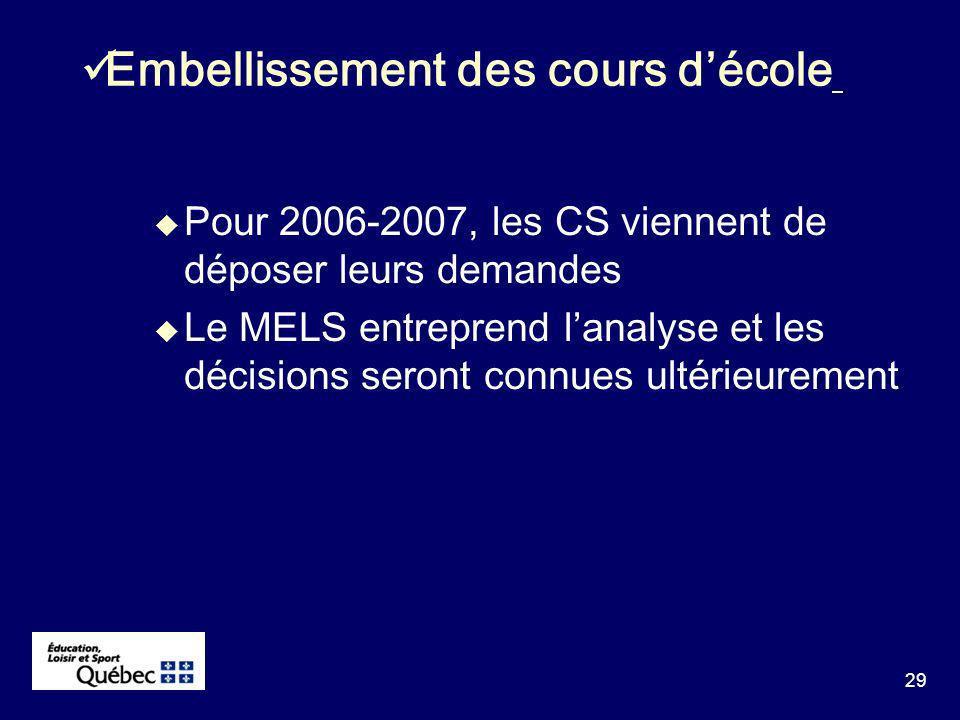 29 Pour 2006-2007, les CS viennent de déposer leurs demandes Le MELS entreprend lanalyse et les décisions seront connues ultérieurement Embellissement des cours décole