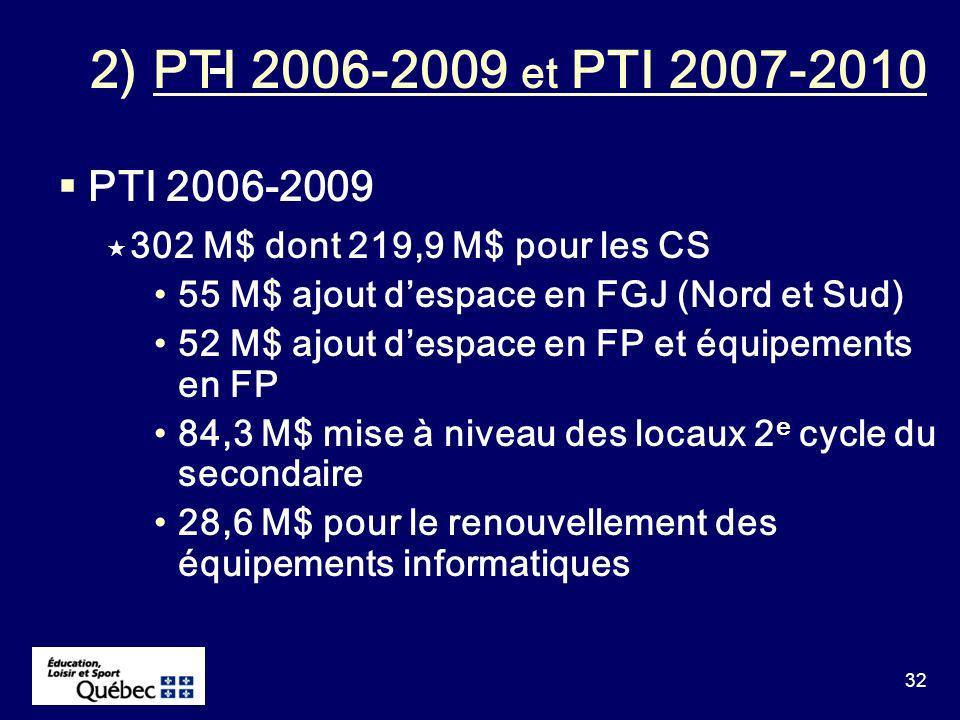 32 PTI 2006-2009 302 M$ dont 219,9 M$ pour les CS 55 M$ ajout despace en FGJ (Nord et Sud) 52 M$ ajout despace en FP et équipements en FP 84,3 M$ mise à niveau des locaux 2 e cycle du secondaire 28,6 M$ pour le renouvellement des équipements informatiques 2) PTI 2006-2009 et PTI 2007-2010