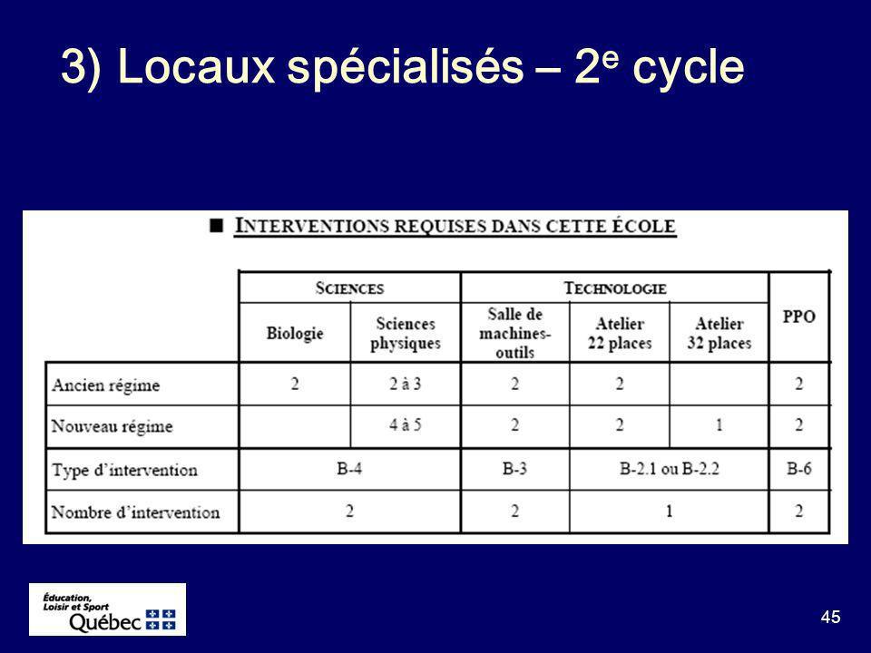 45 3) Locaux spécialisés – 2 e cycle