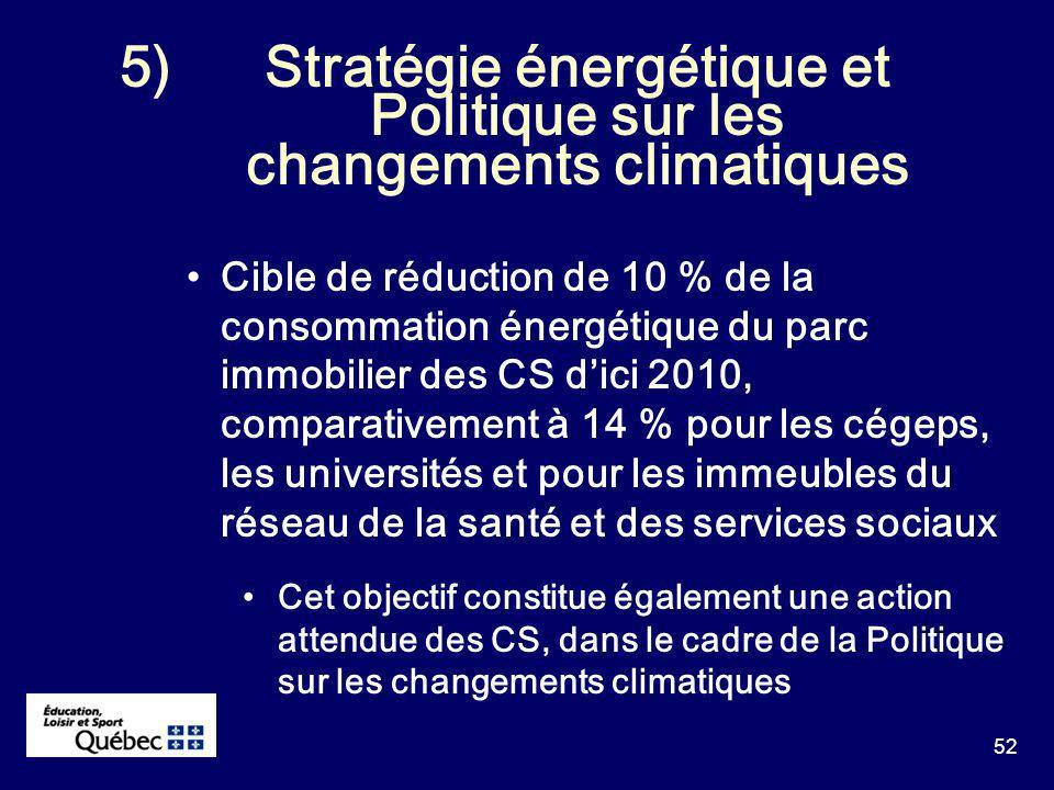 52 5)Stratégie énergétique et Politique sur les changements climatiques Cible de réduction de 10 % de la consommation énergétique du parc immobilier des CS dici 2010, comparativement à 14 % pour les cégeps, les universités et pour les immeubles du réseau de la santé et des services sociaux Cet objectif constitue également une action attendue des CS, dans le cadre de la Politique sur les changements climatiques