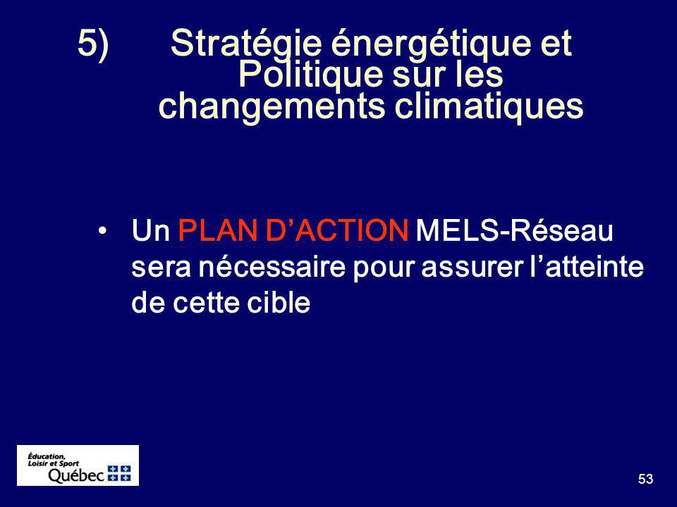 53 5)Stratégie énergétique et Politique sur les changements climatiques Un PLAN DACTION MELS-Réseau sera nécessaire pour assurer latteinte de cette cible