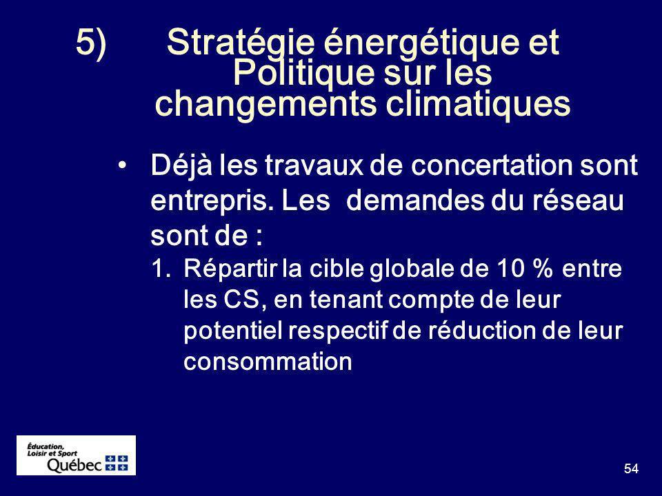 54 5)Stratégie énergétique et Politique sur les changements climatiques Déjà les travaux de concertation sont entrepris.