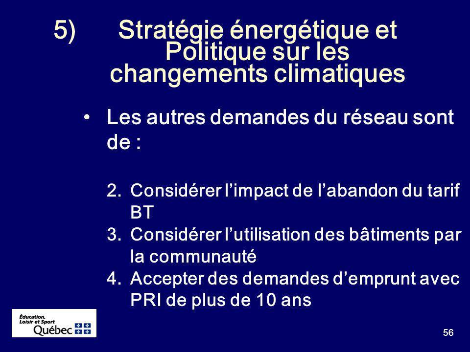 56 5)Stratégie énergétique et Politique sur les changements climatiques Les autres demandes du réseau sont de : 2.Considérer limpact de labandon du tarif BT 3.Considérer lutilisation des bâtiments par la communauté 4.Accepter des demandes demprunt avec PRI de plus de 10 ans