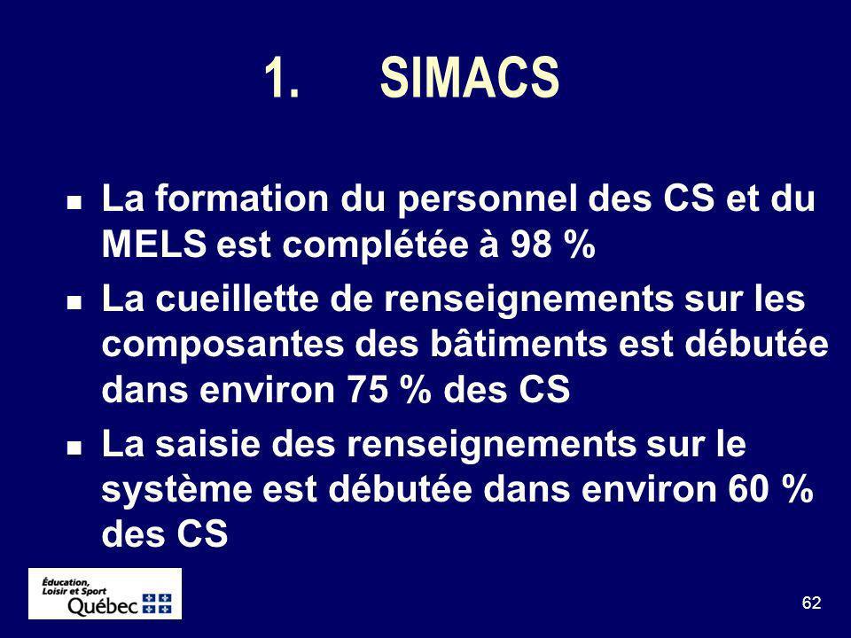 62 1.SIMACS La formation du personnel des CS et du MELS est complétée à 98 % La cueillette de renseignements sur les composantes des bâtiments est débutée dans environ 75 % des CS La saisie des renseignements sur le système est débutée dans environ 60 % des CS