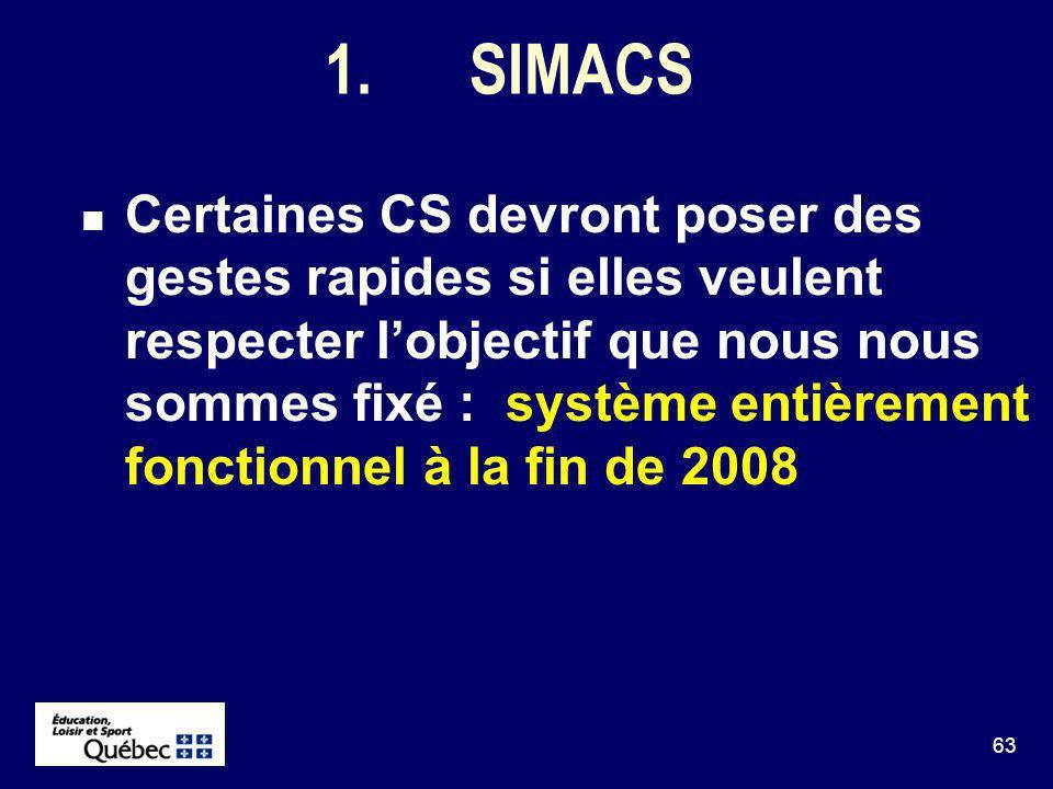 63 1.SIMACS Certaines CS devront poser des gestes rapides si elles veulent respecter lobjectif que nous nous sommes fixé : système entièrement fonctionnel à la fin de 2008