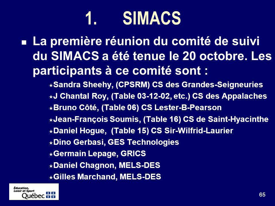 65 1.SIMACS La première réunion du comité de suivi du SIMACS a été tenue le 20 octobre.