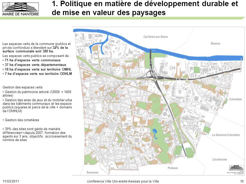11/03/2011conférence Ville Université-Assises pour la Ville10 Les espaces verts de la commune (publics et privés confondus) sétendent sur 32% de la surface communale soit 388 ha.