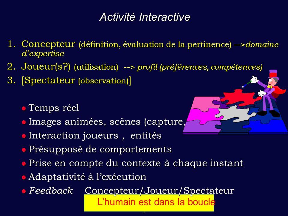 5 Activité Interactive 1.Concepteur (définition, évaluation de la pertinence) --> domaine dexpertise 2.Joueur(s?) (utilisation) --> profil (préférences, compétences) 3.[Spectateur (observation) ] Temps réel Temps réel Images animées, scènes (capture, suivi) Images animées, scènes (capture, suivi) Interaction joueurs, entités Interaction joueurs, entités Présupposé de comportements Présupposé de comportements Prise en compte du contexte à chaque instant Prise en compte du contexte à chaque instant Adaptativité à lexécution Adaptativité à lexécution Feedback Concepteur/Joueur/Spectateur Feedback Concepteur/Joueur/Spectateur Lhumain est dans la boucle