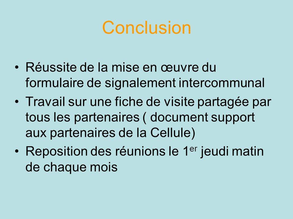 Conclusion Réussite de la mise en œuvre du formulaire de signalement intercommunal Travail sur une fiche de visite partagée par tous les partenaires (