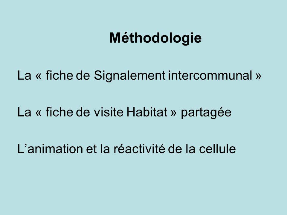 Méthodologie La « fiche de Signalement intercommunal » La « fiche de visite Habitat » partagée Lanimation et la réactivité de la cellule