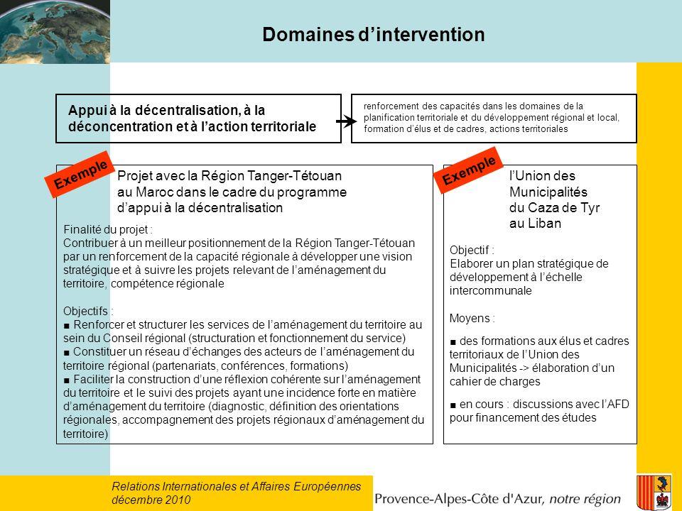 Appui à la décentralisation, à la déconcentration et à laction territoriale renforcement des capacités dans les domaines de la planification territoriale et du développement régional et local, formation délus et de cadres, actions territoriales Projet avec la Région Tanger-Tétouan au Maroc dans le cadre du programme dappui à la décentralisation Finalité du projet : Contribuer à un meilleur positionnement de la Région Tanger-Tétouan par un renforcement de la capacité régionale à développer une vision stratégique et à suivre les projets relevant de laménagement du territoire, compétence régionale Objectifs : Renforcer et structurer les services de laménagement du territoire au sein du Conseil régional (structuration et fonctionnement du service) Constituer un réseau déchanges des acteurs de laménagement du territoire régional (partenariats, conférences, formations) Faciliter la construction dune réflexion cohérente sur laménagement du territoire et le suivi des projets ayant une incidence forte en matière daménagement du territoire (diagnostic, définition des orientations régionales, accompagnement des projets régionaux daménagement du territoire) Exemple lUnion des Municipalités du Caza de Tyr au Liban Objectif : Elaborer un plan stratégique de développement à léchelle intercommunale Moyens : des formations aux élus et cadres territoriaux de lUnion des Municipalités -> élaboration dun cahier de charges en cours : discussions avec lAFD pour financement des études Exemple Relations Internationales et Affaires Européennes décembre 2010 Domaines dintervention