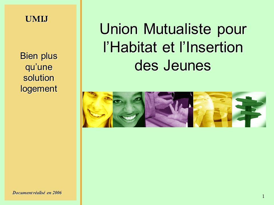 UMIJ Document réalisé en 2006 1 Union Mutualiste pour lHabitat et lInsertion des Jeunes Bien plus quune solution logement