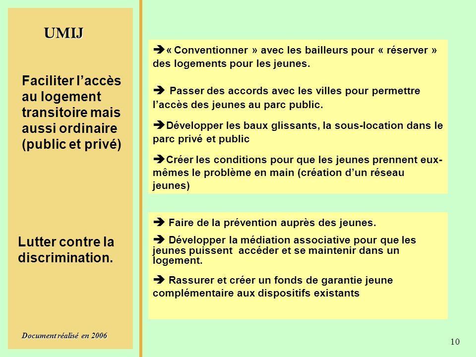 UMIJ Document réalisé en 2006 10 « Conventionner » avec les bailleurs pour « réserver » des logements pour les jeunes.