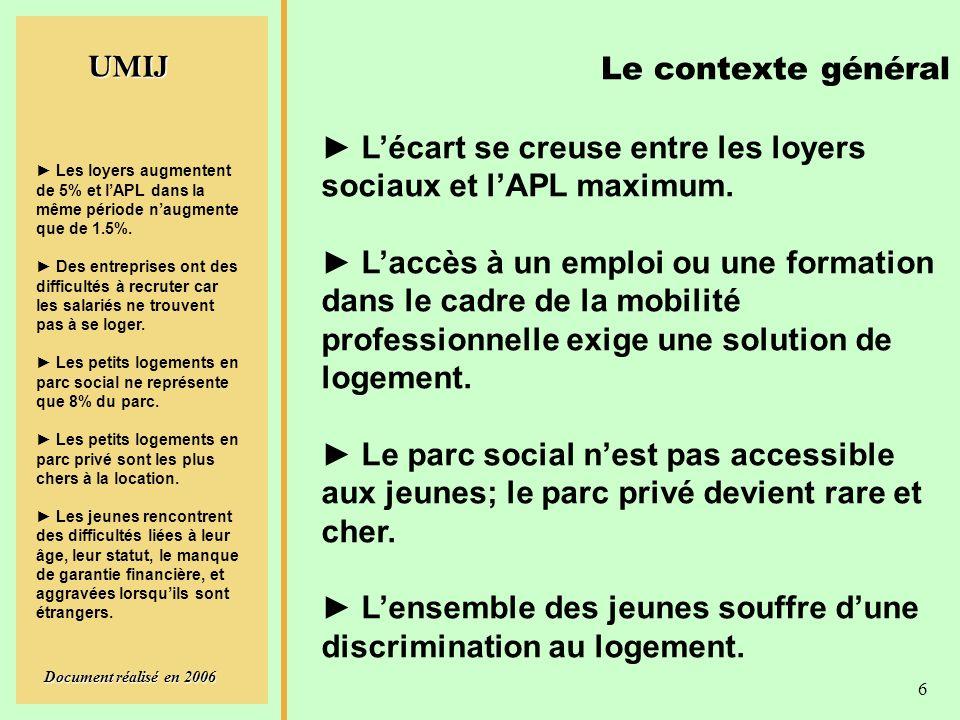 UMIJ Document réalisé en 2006 6 Le contexte général Lécart se creuse entre les loyers sociaux et lAPL maximum.