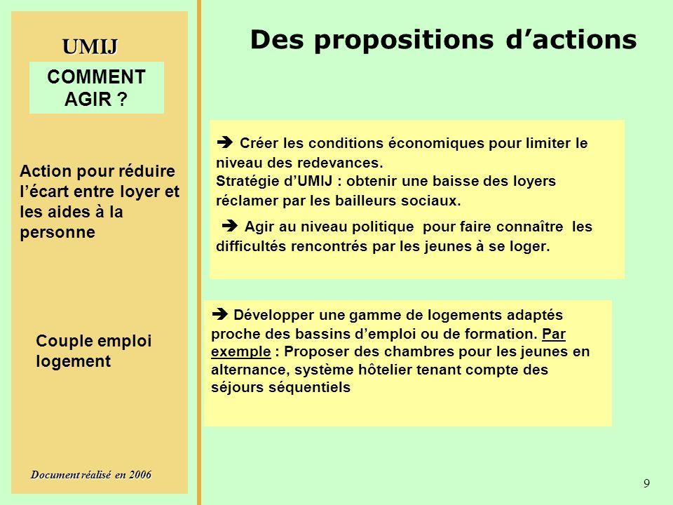 UMIJ Document réalisé en 2006 9 Créer les conditions économiques pour limiter le niveau des redevances.
