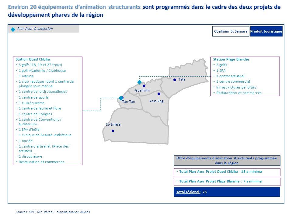 Environ 20 équipements danimation structurants sont programmés dans le cadre des deux projets de développement phares de la région Sources : SMIT, Min