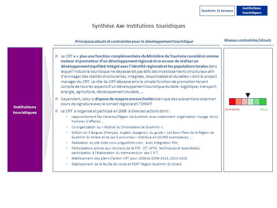 Synthèse Axe Institutions touristiques Niveau contraintes/atouts Institutions touristiques n Le CRT a « plus une fonction complémentaire du Ministère