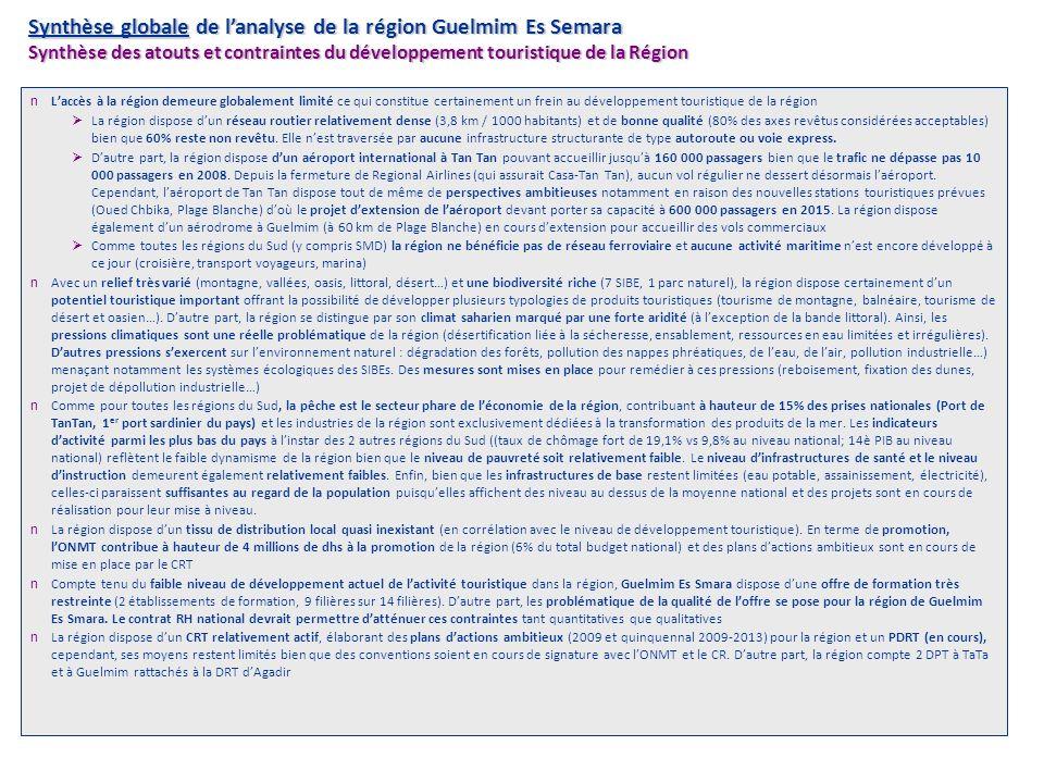 Synthèse globale de lanalyse de la région Guelmim Es Semara Synthèse des atouts et contraintes du développement touristique de la Région n Laccès à la