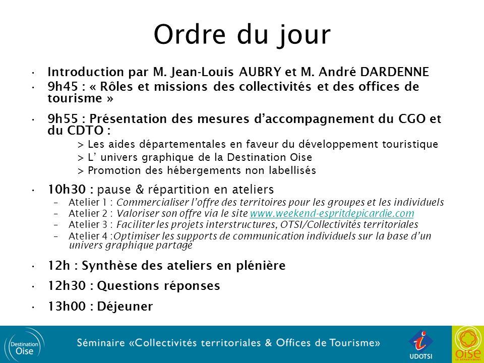 Ordre du jour Introduction par M.Jean-Louis AUBRY et M.