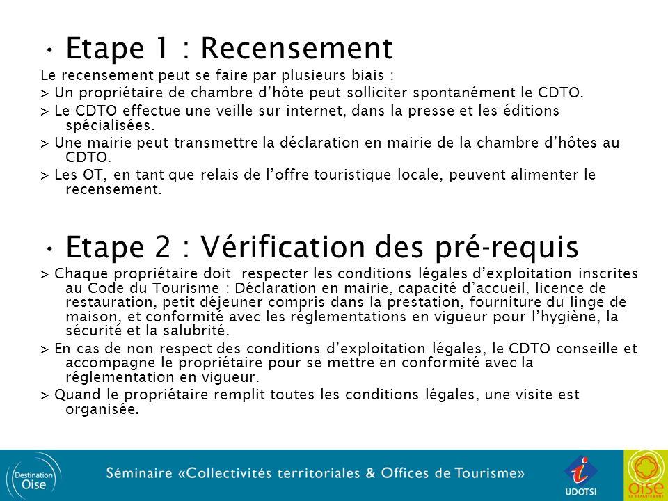 Etape 1 : Recensement Le recensement peut se faire par plusieurs biais : > Un propriétaire de chambre dhôte peut solliciter spontanément le CDTO.