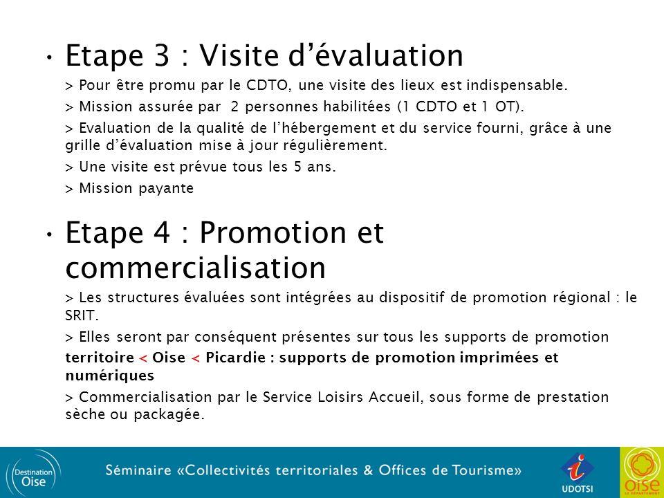 Etape 3 : Visite dévaluation > Pour être promu par le CDTO, une visite des lieux est indispensable.