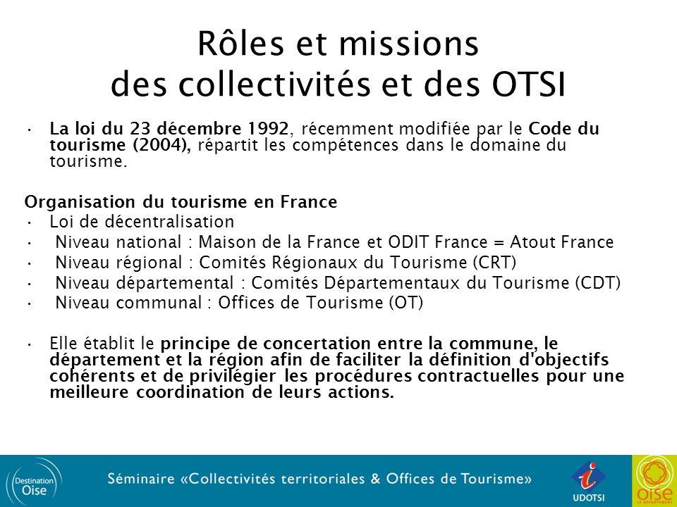 Les organismes du tourisme L Etat: LEtat définit et met en œuvre la politique nationale du tourisme.