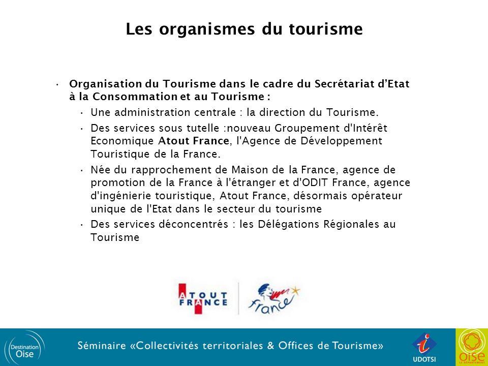Les organismes du tourisme Organisation du Tourisme dans le cadre du Secrétariat dEtat à la Consommation et au Tourisme : Une administration centrale : la direction du Tourisme.