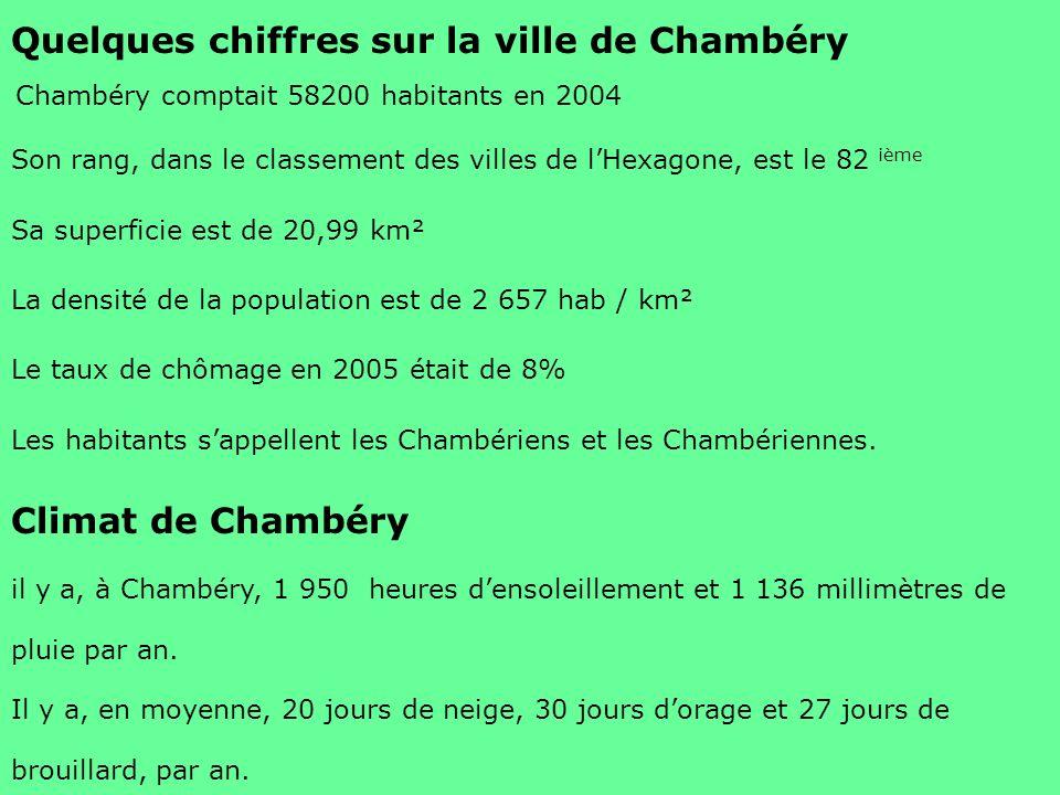 Quelques chiffres sur la ville de Chambéry Chambéry comptait 58200 habitants en 2004 Son rang, dans le classement des villes de lHexagone, est le 82 i