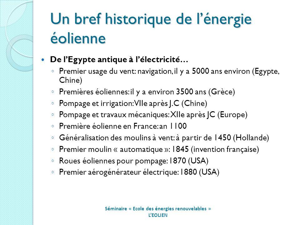 Un bref historique de lénergie éolienne Séminaire « Ecole des énergies renouvelables » LEOLIEN De lEgypte antique à lélectricité… Premier usage du vent: navigation, il y a 5000 ans environ (Egypte, Chine) Premières éoliennes: il y a environ 3500 ans (Grèce) Pompage et irrigation: VIIe après J.C (Chine) Pompage et travaux mécaniques: XIIe après JC (Europe) Première éolienne en France: an 1100 Généralisation des moulins à vent: à partir de 1450 (Hollande) Premier moulin « automatique »: 1845 (invention française) Roues éoliennes pour pompage: 1870 (USA) Premier aérogénérateur électrique: 1880 (USA)