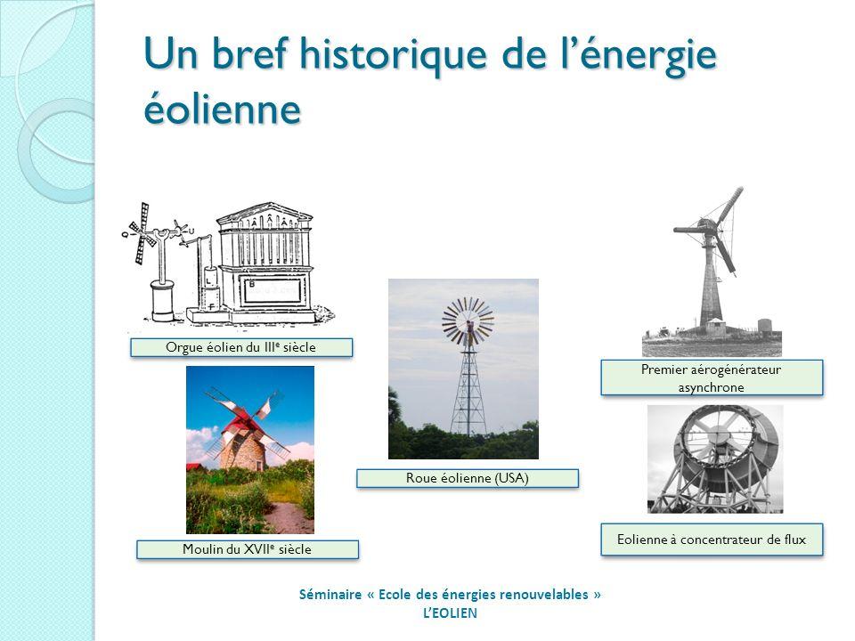 Un bref historique de lénergie éolienne Séminaire « Ecole des énergies renouvelables » LEOLIEN Orgue éolien du III e siècle Moulin du XVII e siècle Roue éolienne (USA) Premier aérogénérateur asynchrone Eolienne à concentrateur de flux