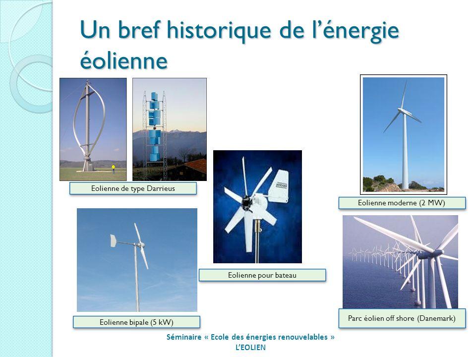 Un bref historique de lénergie éolienne Séminaire « Ecole des énergies renouvelables » LEOLIEN Eolienne de type Darrieus Eolienne bipale (5 kW) Eolienne pour bateau Eolienne moderne (2 MW) Parc éolien off shore (Danemark)