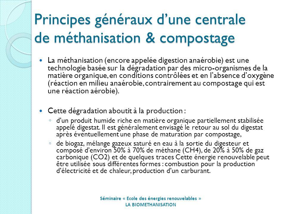 Principes généraux dune centrale de méthanisation & compostage La méthanisation (encore appelée digestion anaérobie) est une technologie basée sur la dégradation par des micro-organismes de la matière organique, en conditions contrôlées et en labsence doxygène (réaction en milieu anaérobie, contrairement au compostage qui est une réaction aérobie).