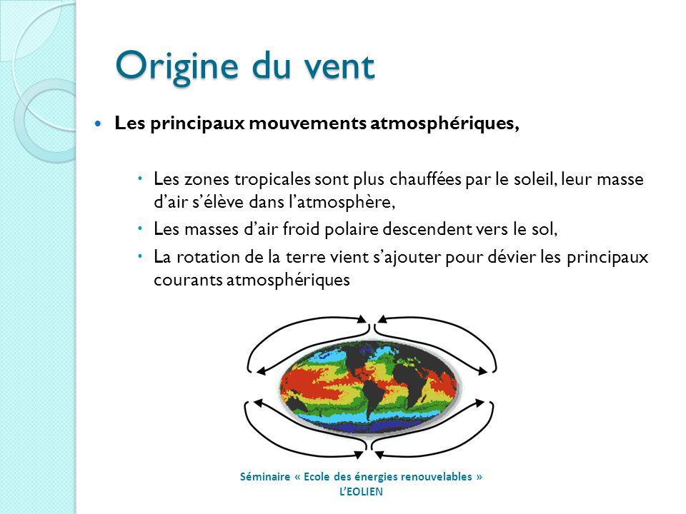 Léolien, une énergie davenir Séminaire « Ecole des énergies renouvelables » LEOLIEN Réduction des gaz à effet de serre, Léolien fait partie du bouquet dénergie renouvelable indispensable à notre moindre dépendance au pétrole et dans une politique de réduction des émissions de CO2, Un plan de développement de léolien en France, Selon le plan « Energies renouvelables » du ministère français du Développement Durable, lobjectif pour 2020 est dinstaller 25 000 MW déoliennes : 19 000 MW terrestres (dont 5 074 déjà installés) et 6 000 MW en mer.