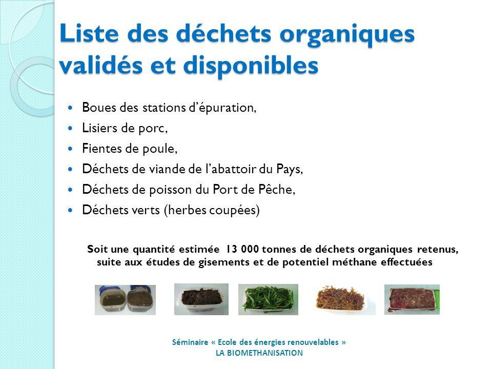 Liste des déchets organiques validés et disponibles Boues des stations dépuration, Lisiers de porc, Fientes de poule, Déchets de viande de labattoir du Pays, Déchets de poisson du Port de Pêche, Déchets verts (herbes coupées) Soit une quantité estimée 13 000 tonnes de déchets organiques retenus, suite aux études de gisements et de potentiel méthane effectuées Séminaire « Ecole des énergies renouvelables » LA BIOMETHANISATION