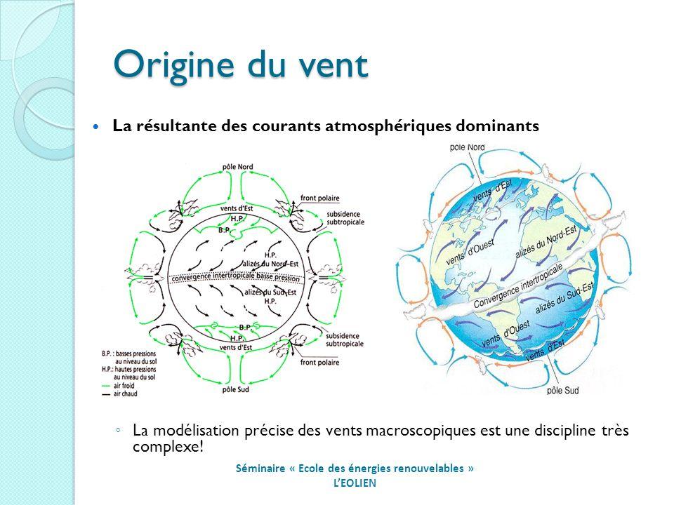 Une vue de la future centrale de méthanisation Séminaire « Ecole des énergies renouvelables » LA BIOMETHANISATION
