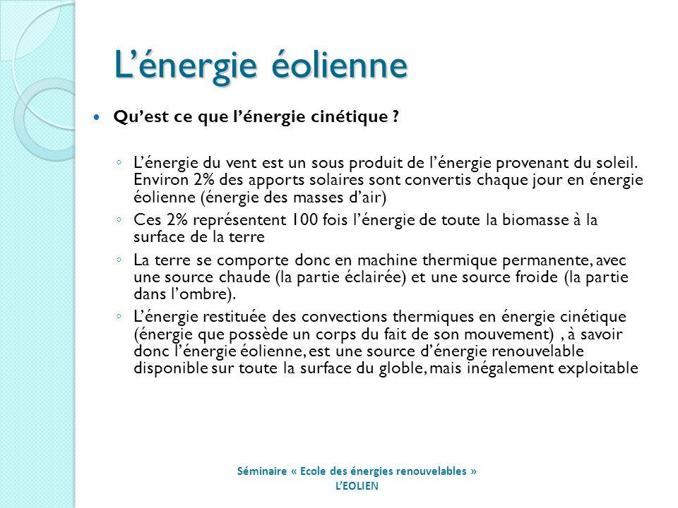 Lénergie éolienne Séminaire « Ecole des énergies renouvelables » LEOLIEN Quest ce que lénergie cinétique .