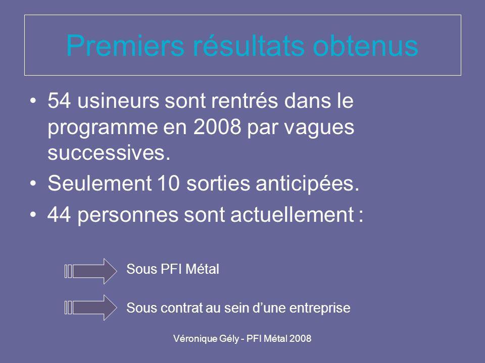 Véronique Gély - PFI Métal 2008 Premiers résultats obtenus 54 usineurs sont rentrés dans le programme en 2008 par vagues successives. Seulement 10 sor