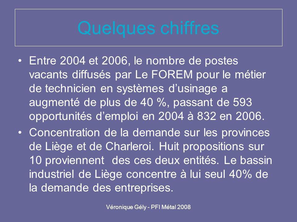 Véronique Gély - PFI Métal 2008 Quelques chiffres Entre 2004 et 2006, le nombre de postes vacants diffusés par Le FOREM pour le métier de technicien e