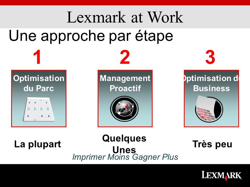 ++ Optimisation du Business 3 Management Proactif 2 Optimisation du Parc 1 Une approche par étape La plupart Quelques Unes Très peu Imprimer Moins Gagner Plus Lexmark at Work