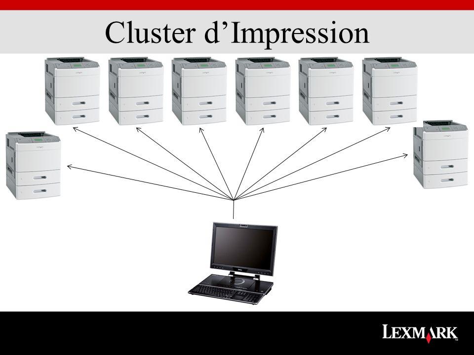 Cluster dImpression
