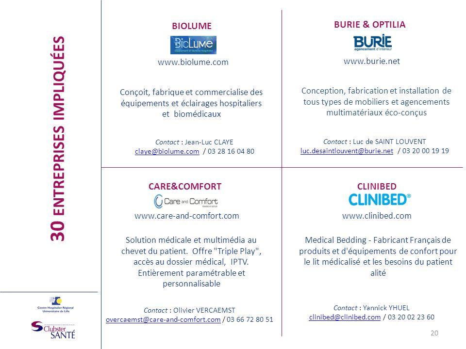 BIOLUME www.biolume.com Conçoit, fabrique et commercialise des équipements et éclairages hospitaliers et biomédicaux BURIE & OPTILIA www.burie.net Con