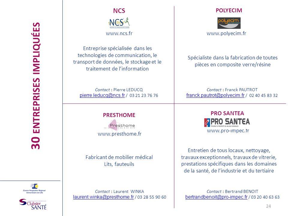 NCS www.ncs.fr Entreprise spécialisée dans les technologies de communication, le transport de données, le stockage et le traitement de linformation 24