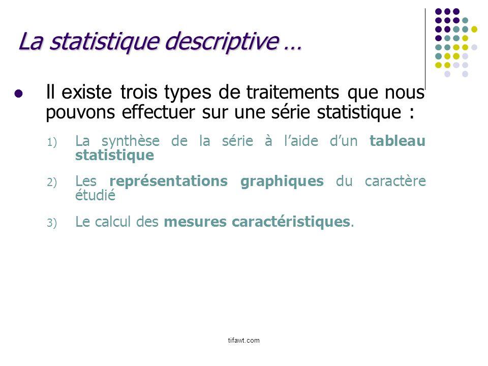 La statistique descriptive … Il existe trois types de traitements que nous pouvons effectuer sur une série statistique : 1) La synthèse de la série à