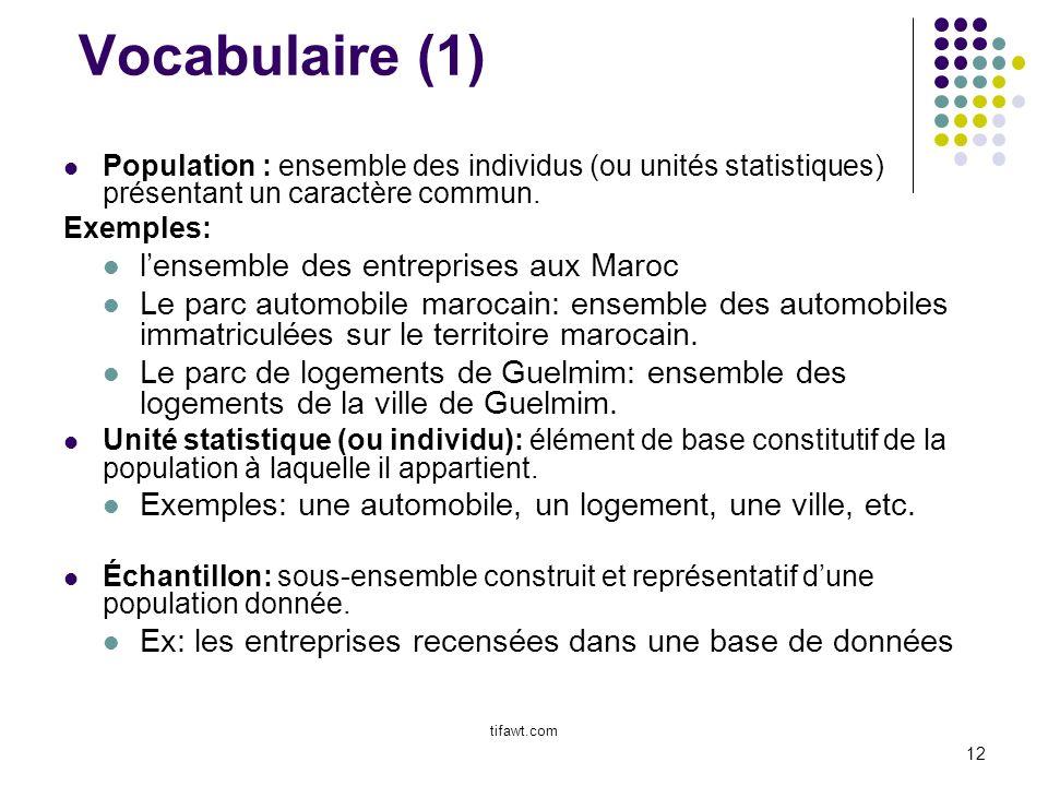 12 Vocabulaire (1) Population : ensemble des individus (ou unités statistiques) présentant un caractère commun. Exemples: lensemble des entreprises au