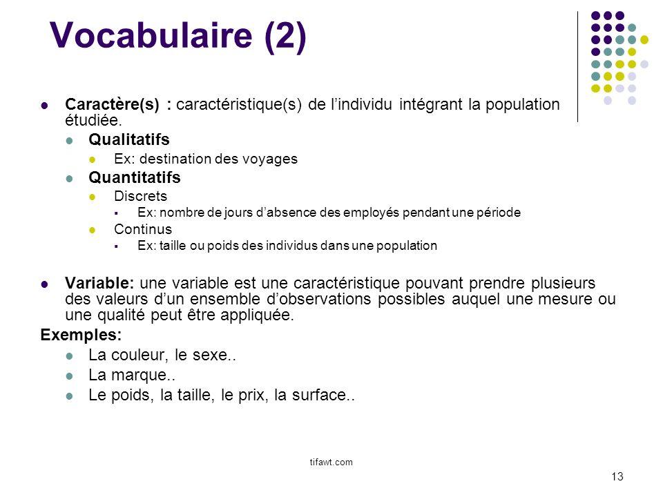 13 Vocabulaire (2) Caractère(s) : caractéristique(s) de lindividu intégrant la population étudiée. Qualitatifs Ex: destination des voyages Quantitatif